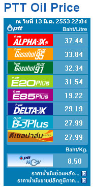 PTT-Oil-Price-1